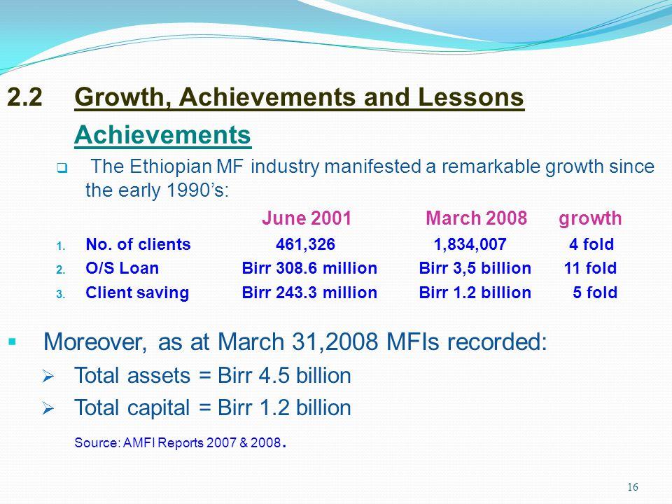 2.2 Growth, Achievements and Lessons Achievements