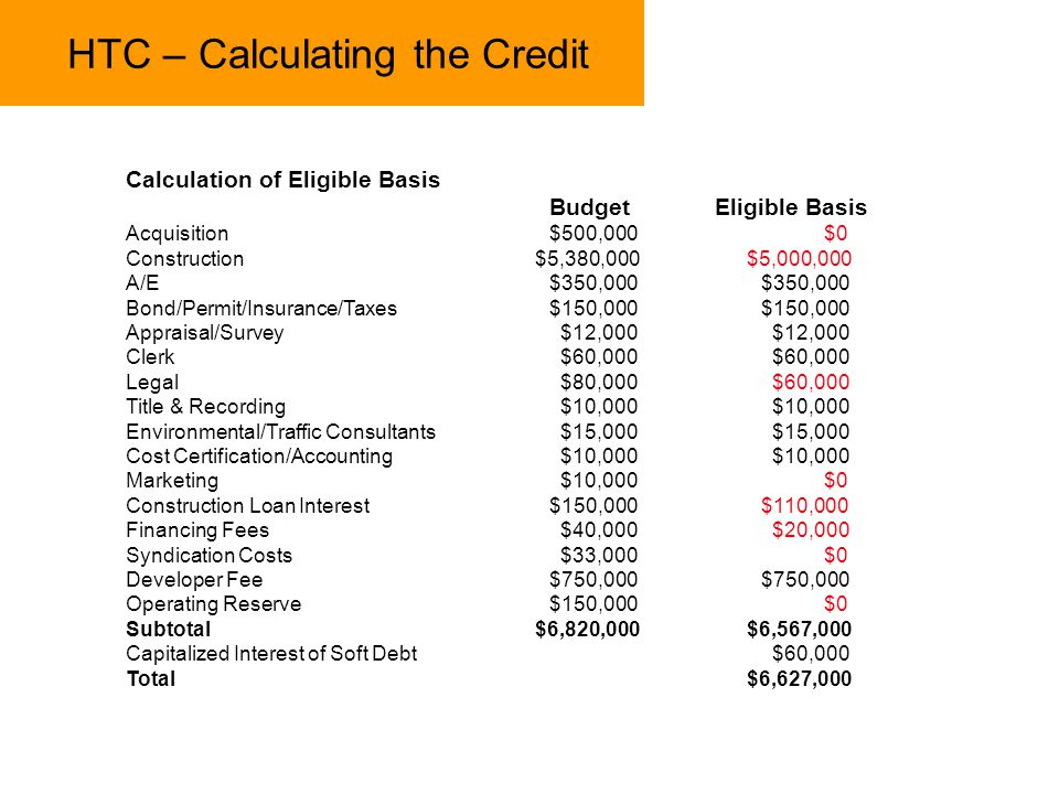 HTC – Calculating the Credit