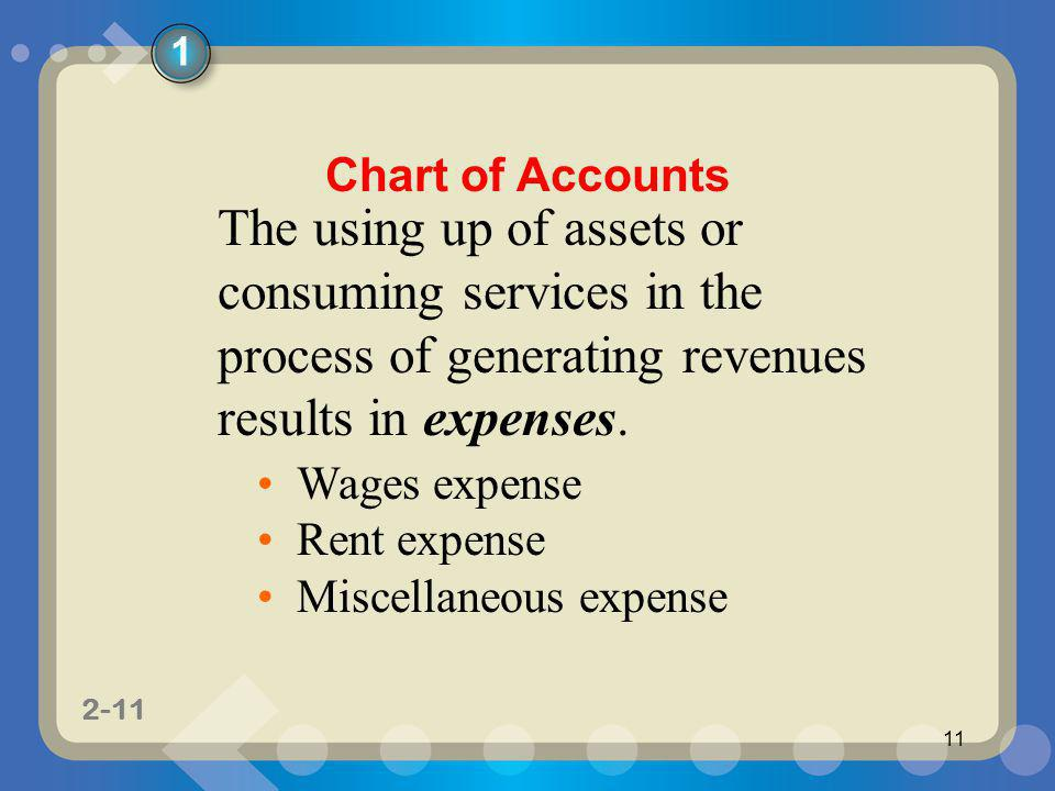 1 Chart of Accounts. The using up of assets or consuming services in the process of generating revenues results in expenses.