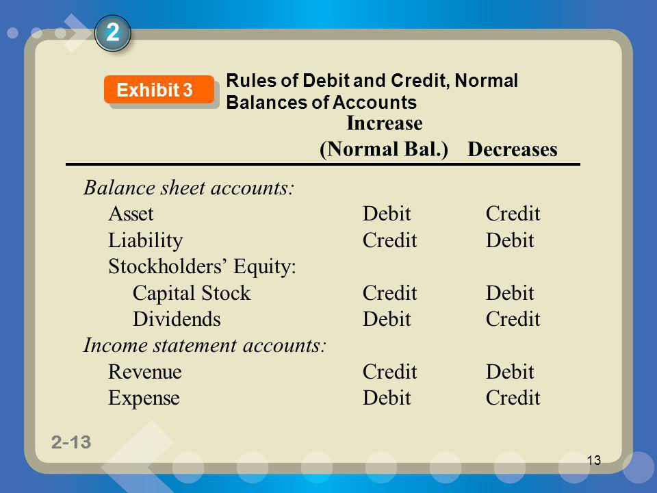 2 Increase (Normal Bal.) Decreases Balance sheet accounts: