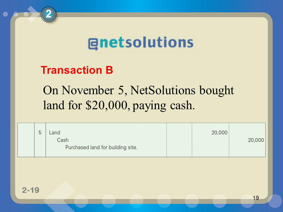 On November 5, NetSolutions bought land for $20,000, paying cash.