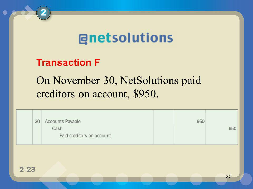 On November 30, NetSolutions paid creditors on account, $950.
