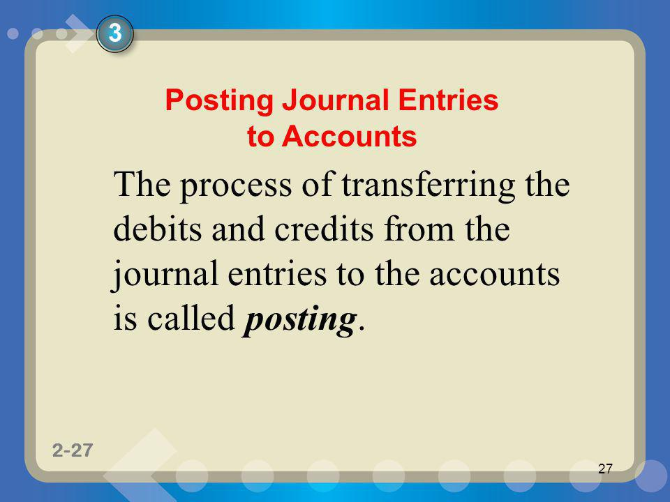 Posting Journal Entries to Accounts