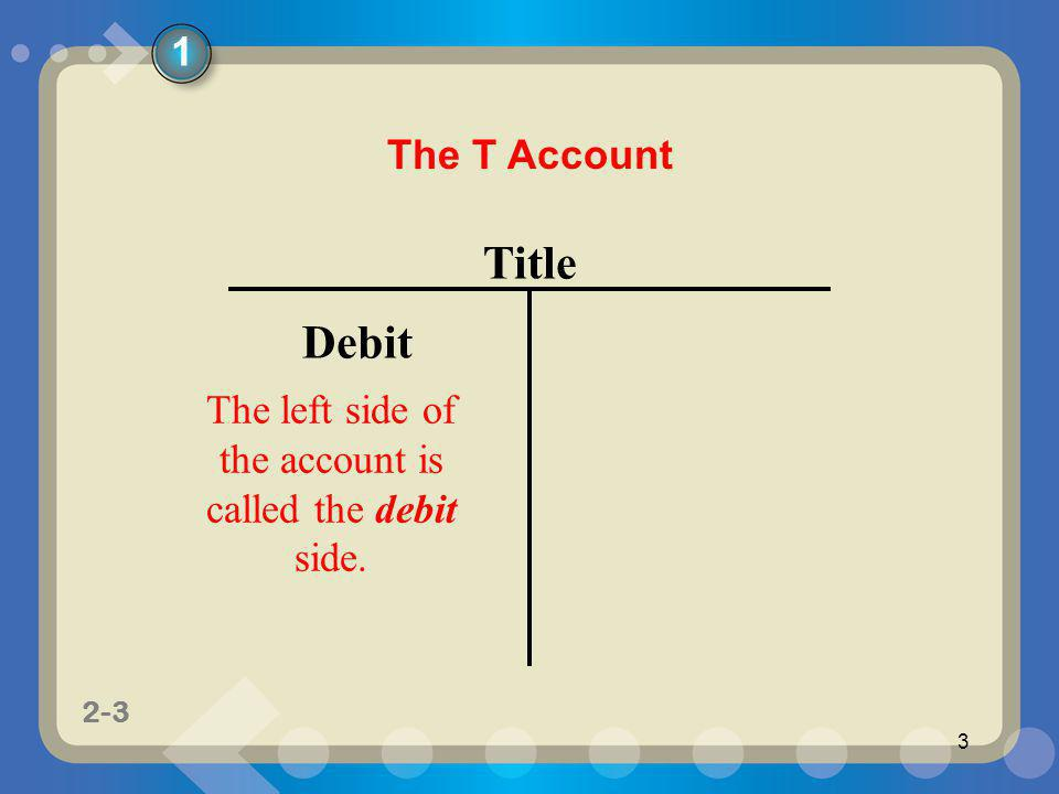 The left side of the account is called the debit side.