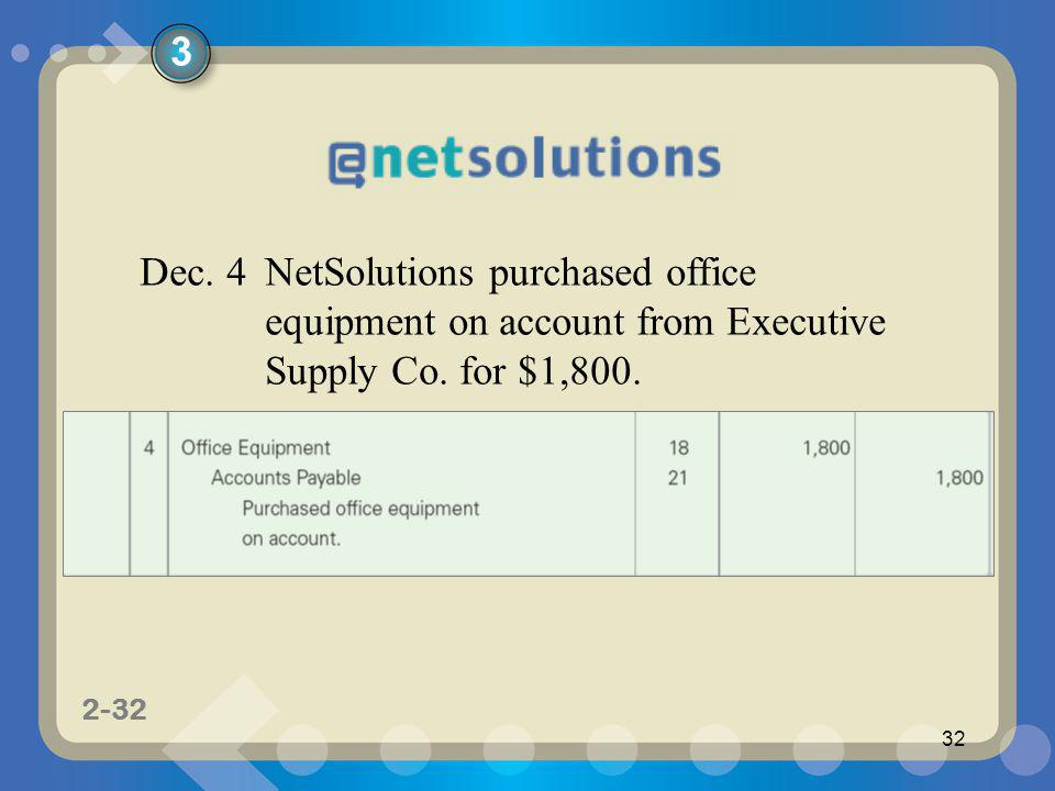 3 Dec. 4 NetSolutions purchased office equipment on account from Executive Supply Co. for $1,800.