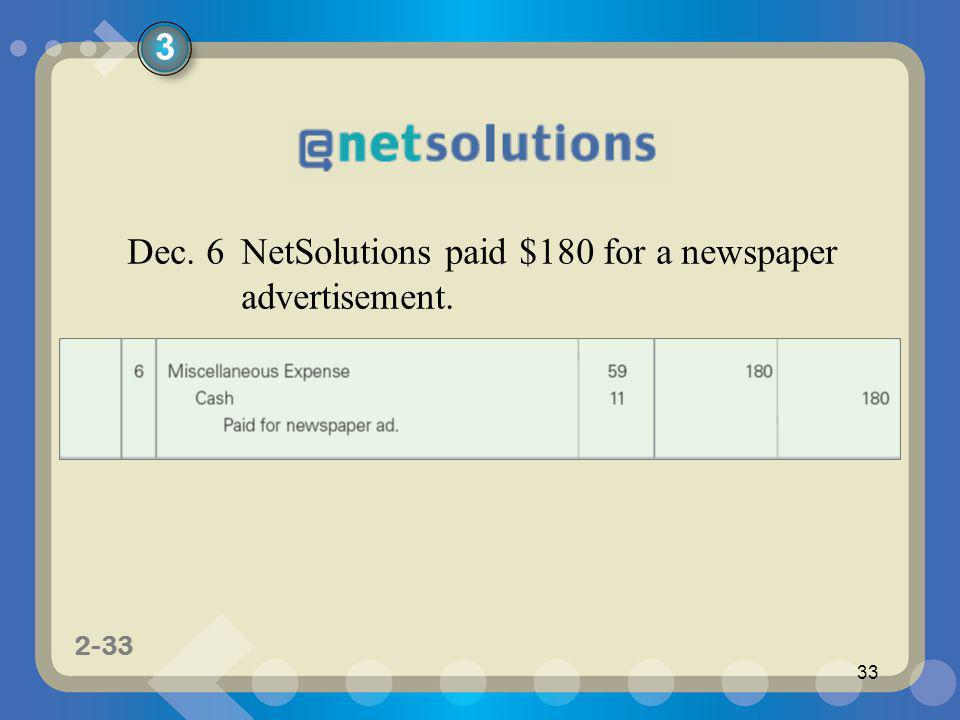 3 Dec. 6 NetSolutions paid $180 for a newspaper advertisement.