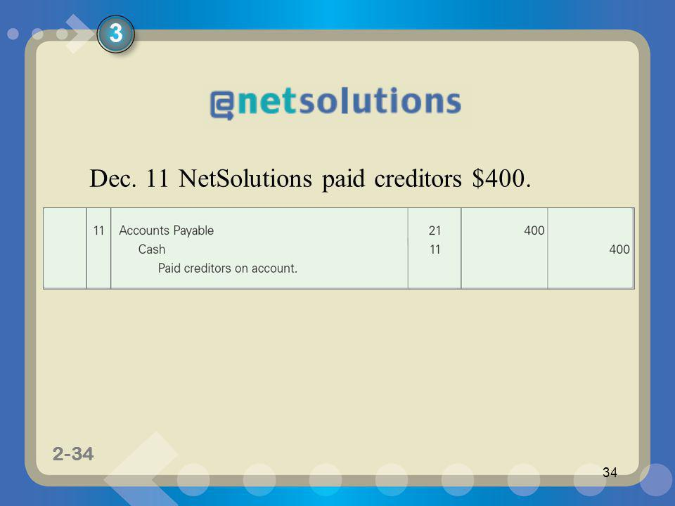 3 Dec. 11 NetSolutions paid creditors $400.
