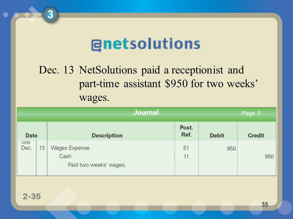 3 Dec. 13 NetSolutions paid a receptionist and part-time assistant $950 for two weeks' wages.