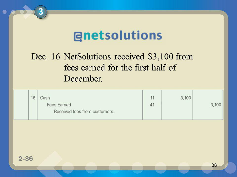 3 Dec. 16 NetSolutions received $3,100 from fees earned for the first half of December.