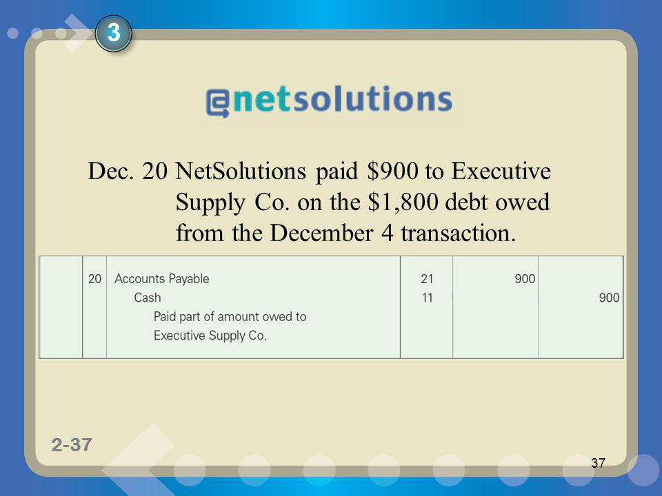 3 Dec. 20 NetSolutions paid $900 to Executive Supply Co.