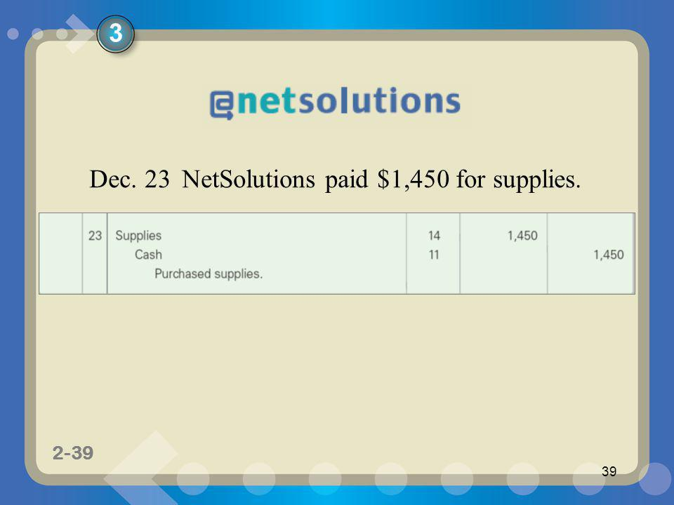 3 Dec. 23 NetSolutions paid $1,450 for supplies.