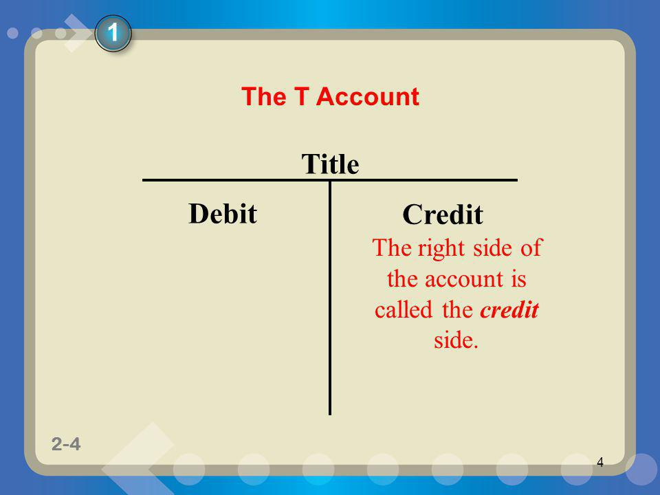 The right side of the account is called the credit side.