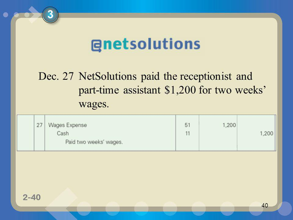 3 Dec. 27 NetSolutions paid the receptionist and part-time assistant $1,200 for two weeks' wages.