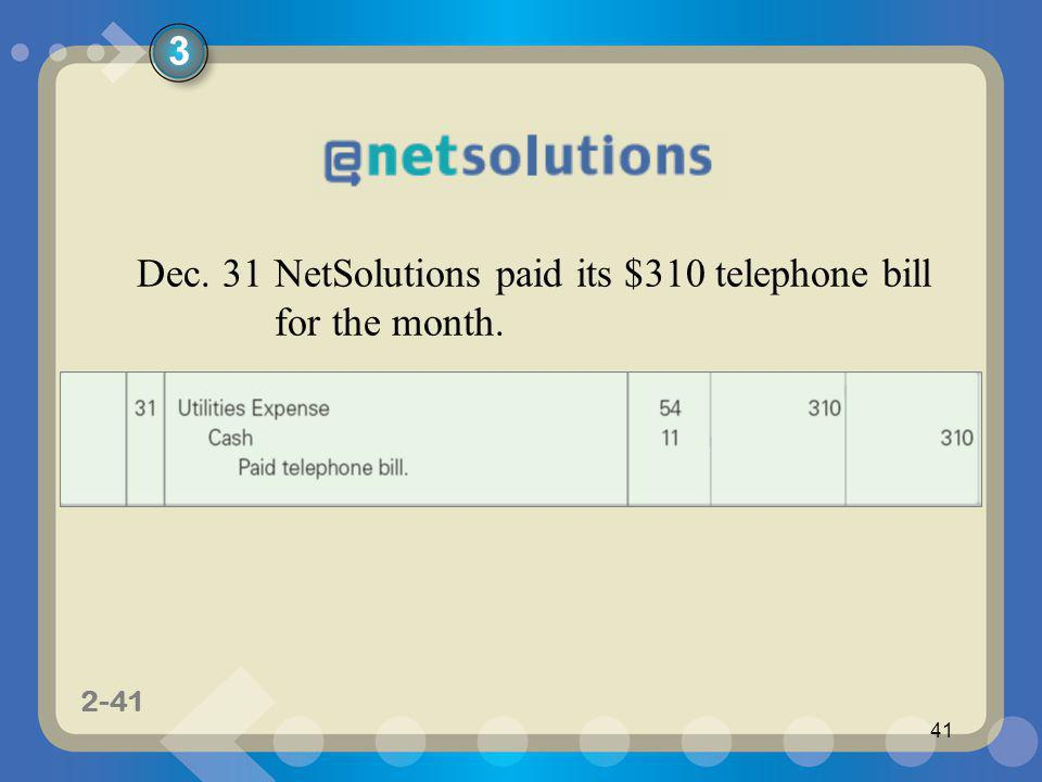 3 Dec. 31 NetSolutions paid its $310 telephone bill for the month.