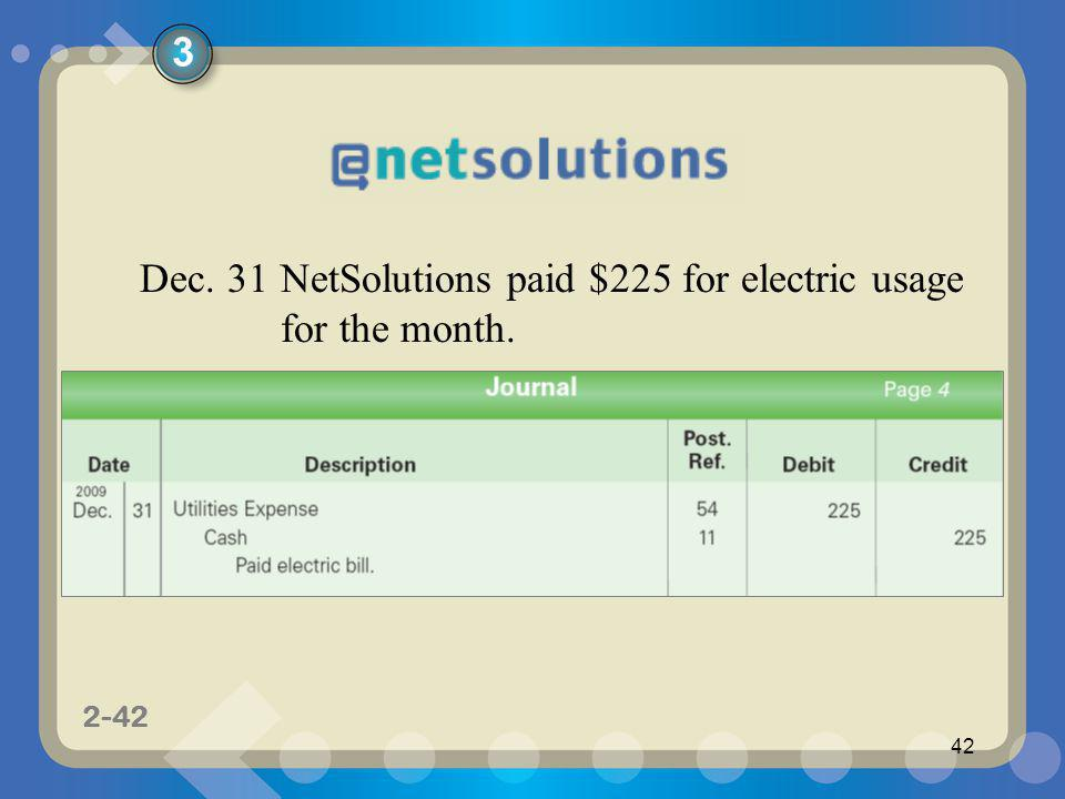 3 Dec. 31 NetSolutions paid $225 for electric usage for the month.