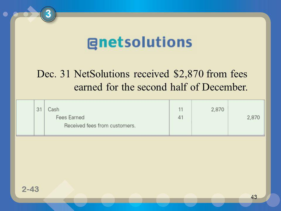 3 Dec. 31 NetSolutions received $2,870 from fees earned for the second half of December.