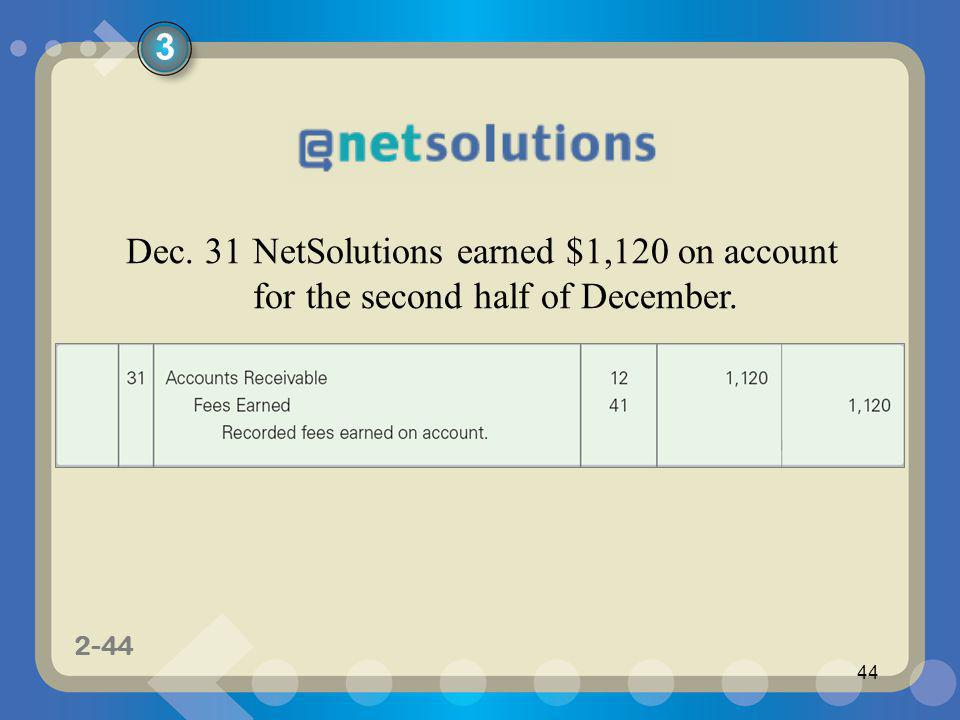 3 Dec. 31 NetSolutions earned $1,120 on account for the second half of December.