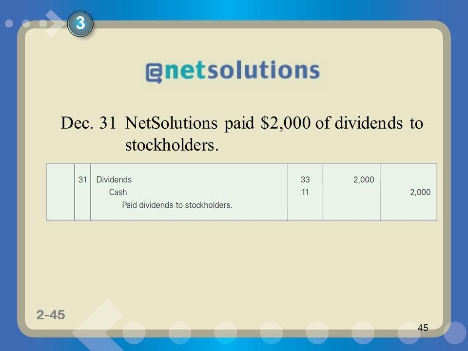 3 Dec. 31 NetSolutions paid $2,000 of dividends to stockholders.