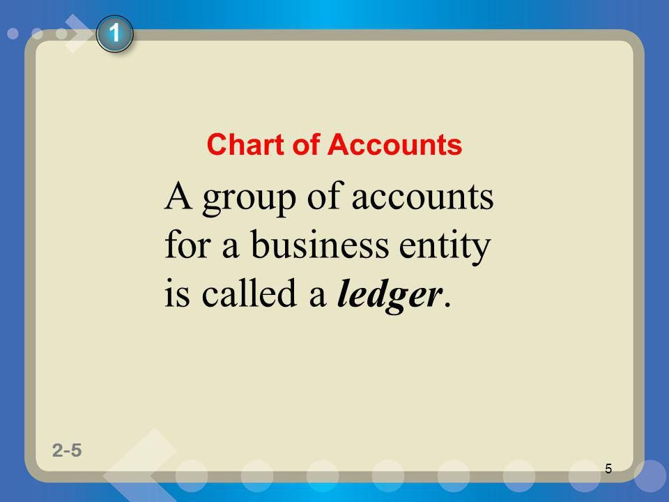 A group of accounts for a business entity is called a ledger.