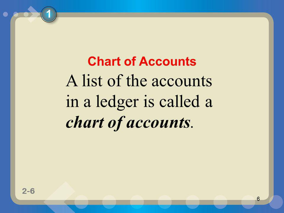 A list of the accounts in a ledger is called a chart of accounts.