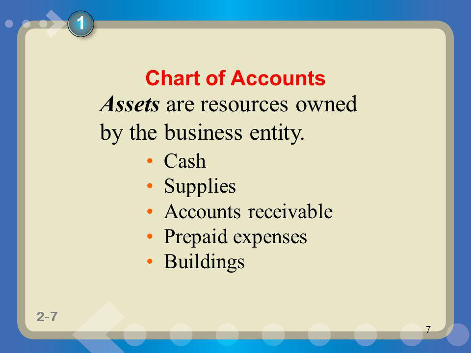Assets are resources owned by the business entity.