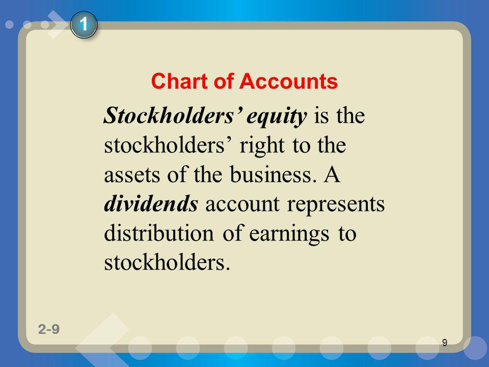 1 Chart of Accounts.