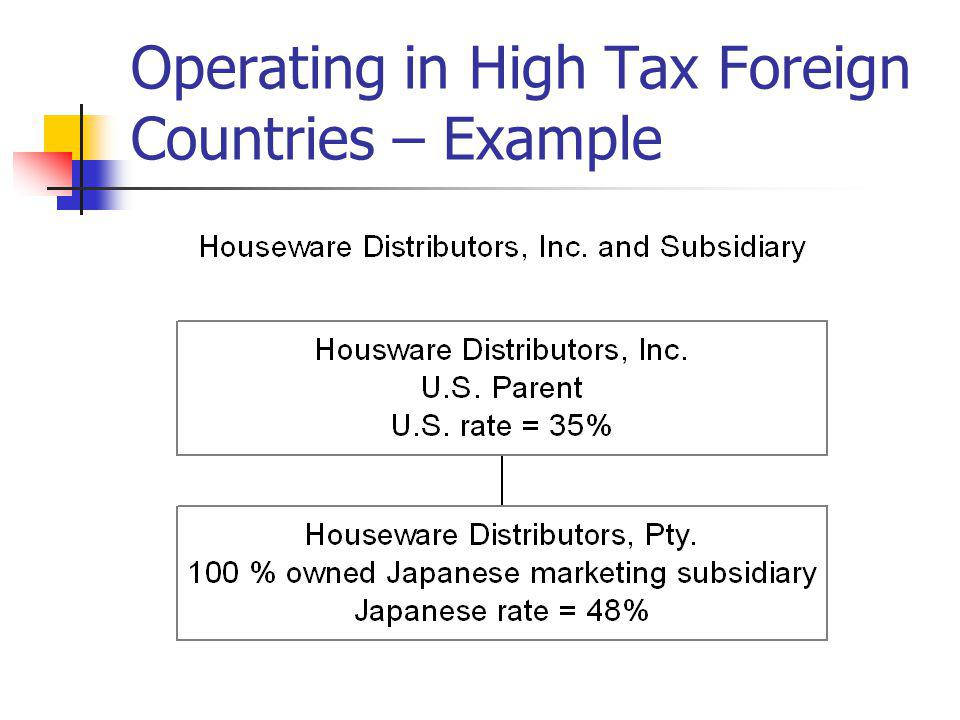 Operating in High Tax Foreign Countries – Example