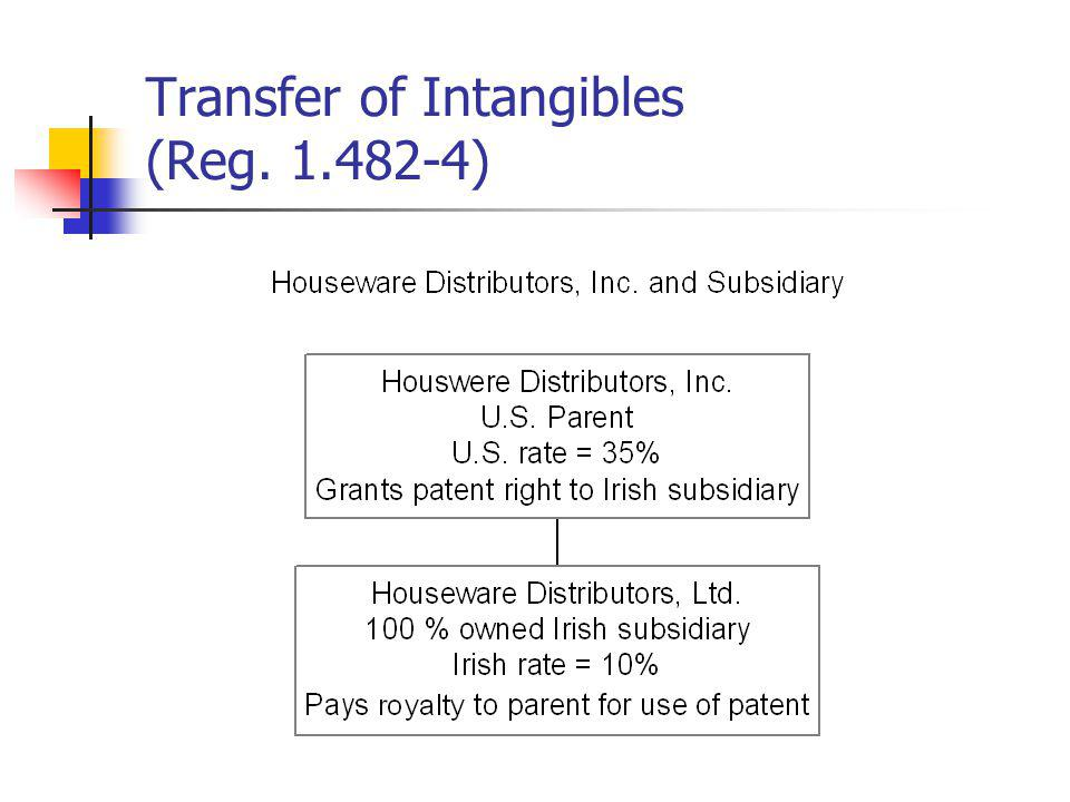 Transfer of Intangibles (Reg. 1.482-4)