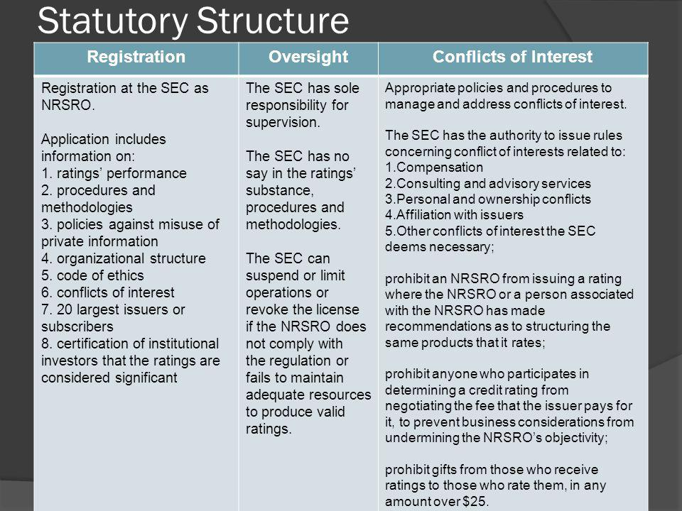 Statutory Structure Registration Oversight Conflicts of Interest