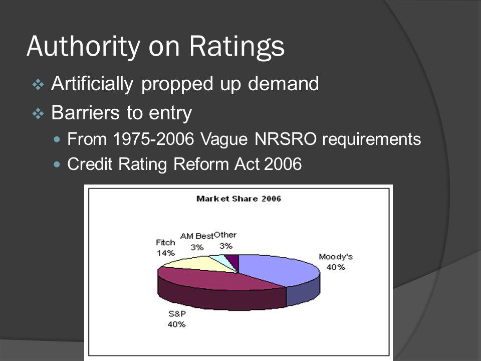 Authority on Ratings Artificially propped up demand Barriers to entry