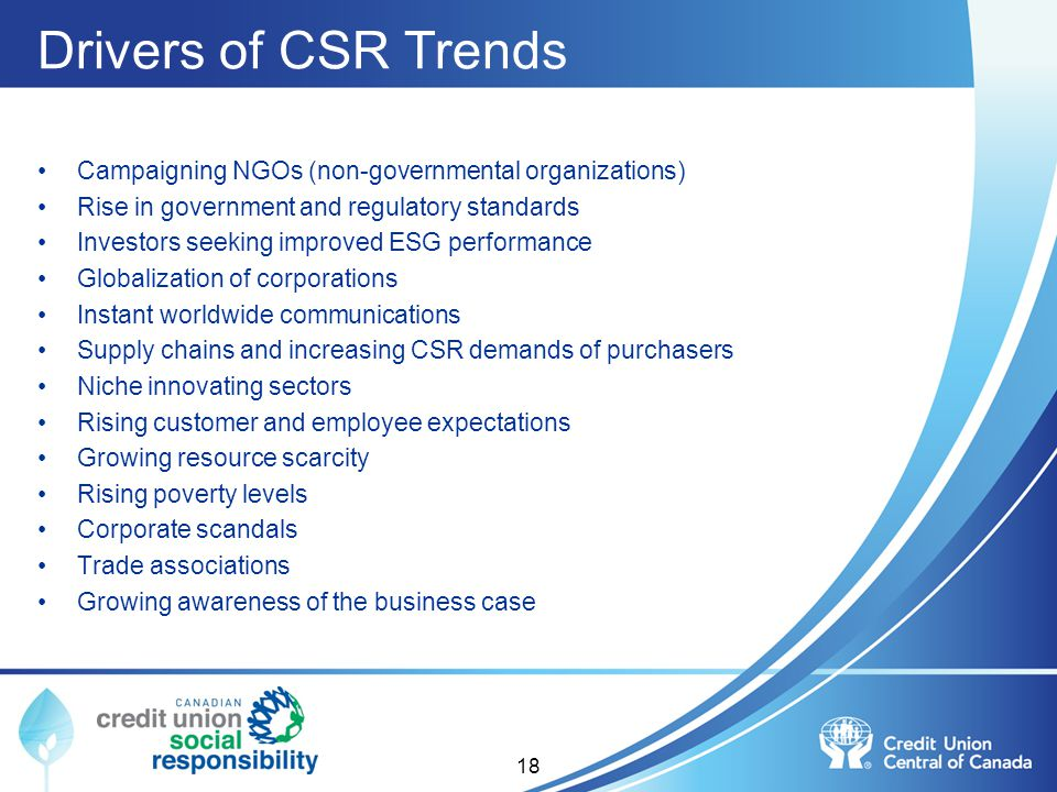 Drivers of CSR Trends Campaigning NGOs (non-governmental organizations) Rise in government and regulatory standards.
