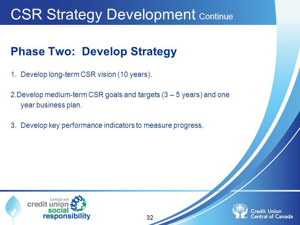 CSR Strategy Development Continue