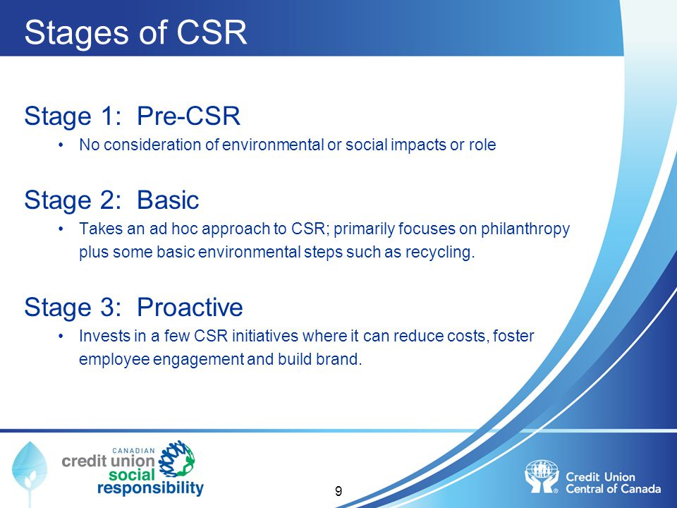 Stages of CSR Stage 1: Pre-CSR Stage 2: Basic Stage 3: Proactive