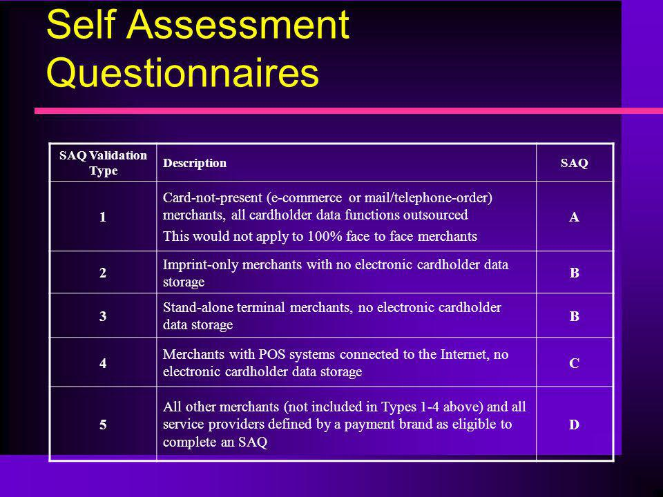 Self Assessment Questionnaires