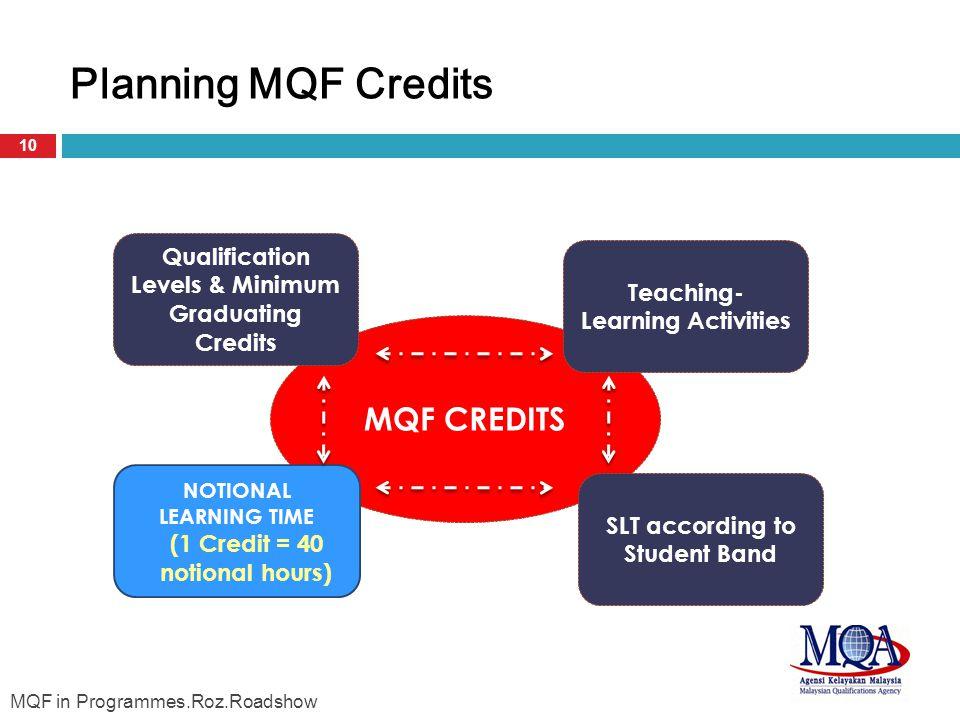 Planning MQF Credits MQF CREDITS