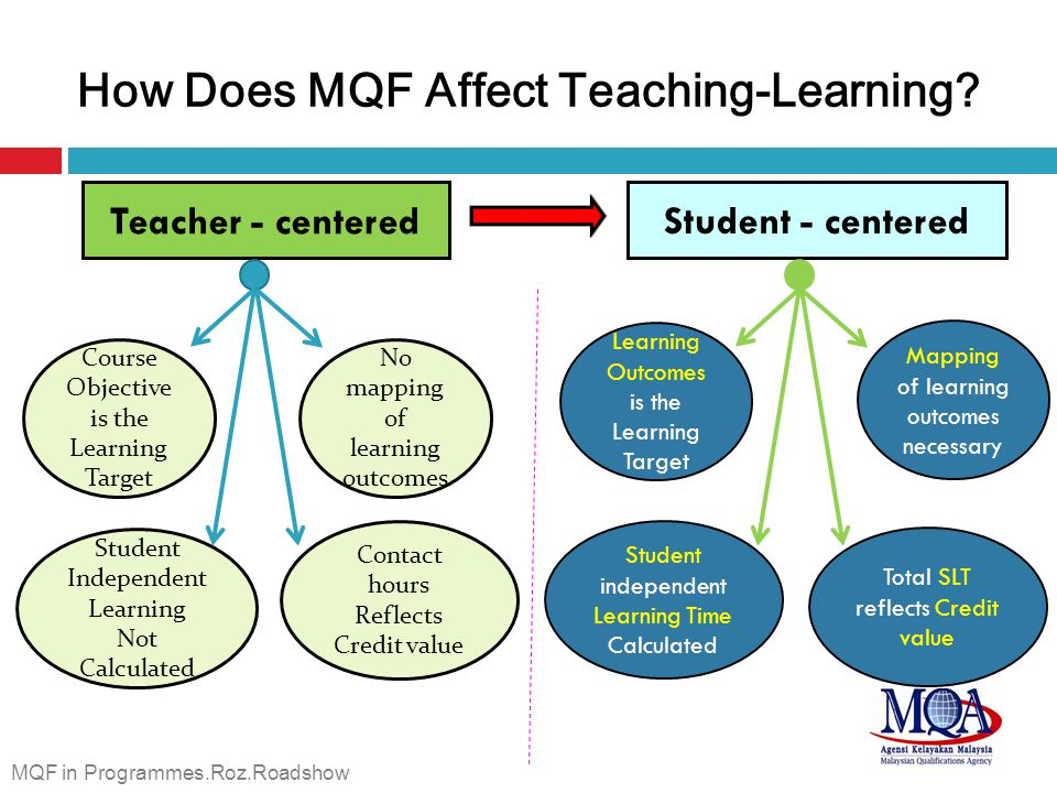 How Does MQF Affect Teaching-Learning