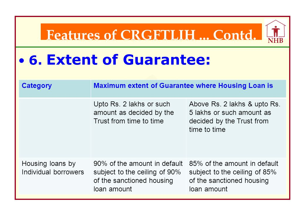 Features of CRGFTLIH ... Contd.