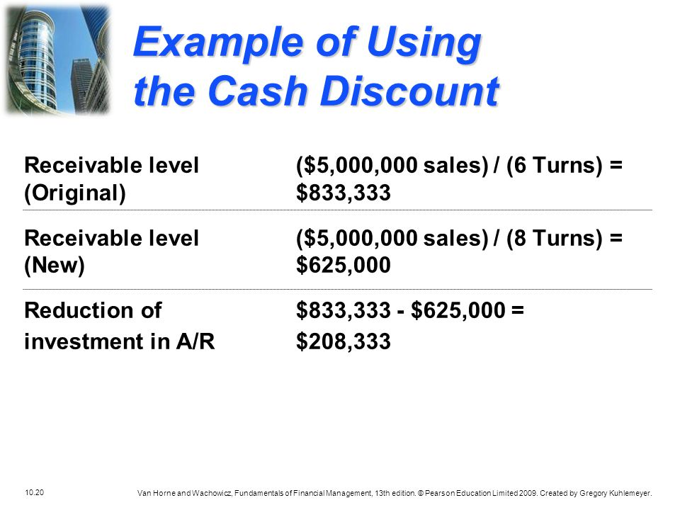 Example of Using the Cash Discount
