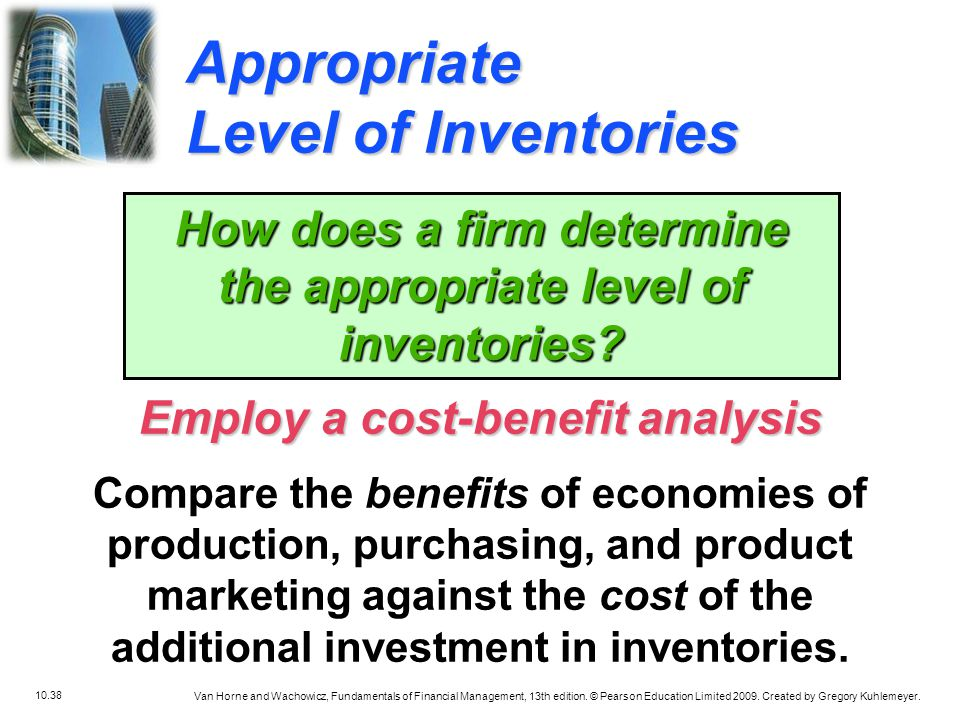 Appropriate Level of Inventories
