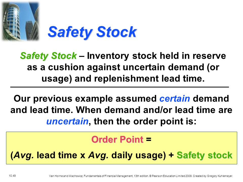 (Avg. lead time x Avg. daily usage) + Safety stock