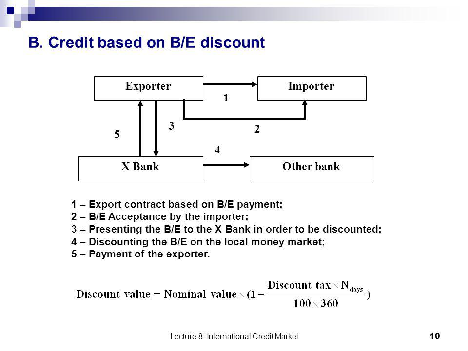 B. Credit based on B/E discount