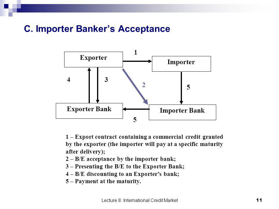 C. Importer Banker's Acceptance