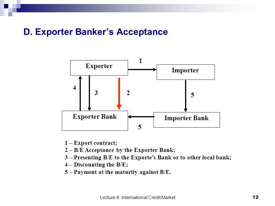 D. Exporter Banker's Acceptance