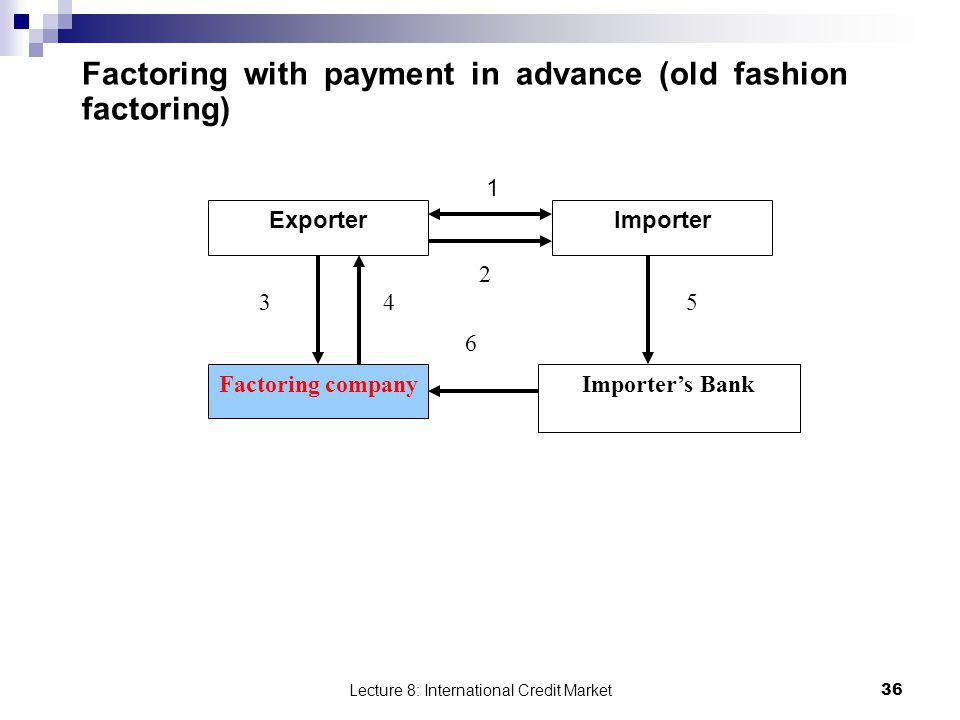 Factoring with payment in advance (old fashion factoring)