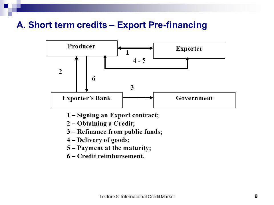 A. Short term credits – Export Pre-financing