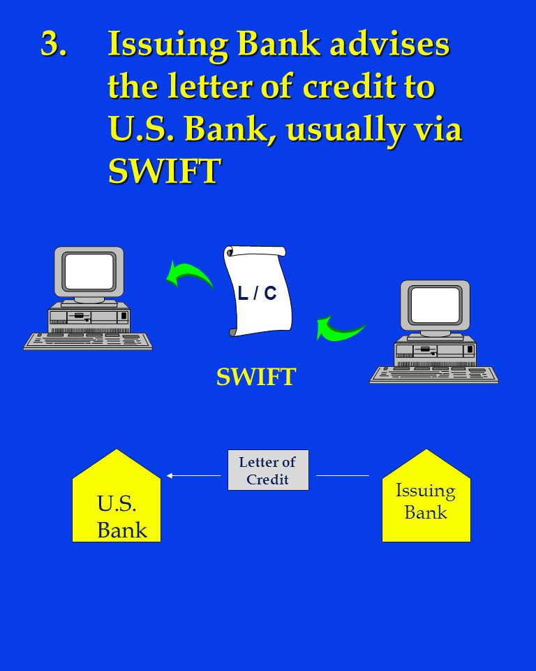 3. Issuing Bank advises. the letter of credit to. U. S