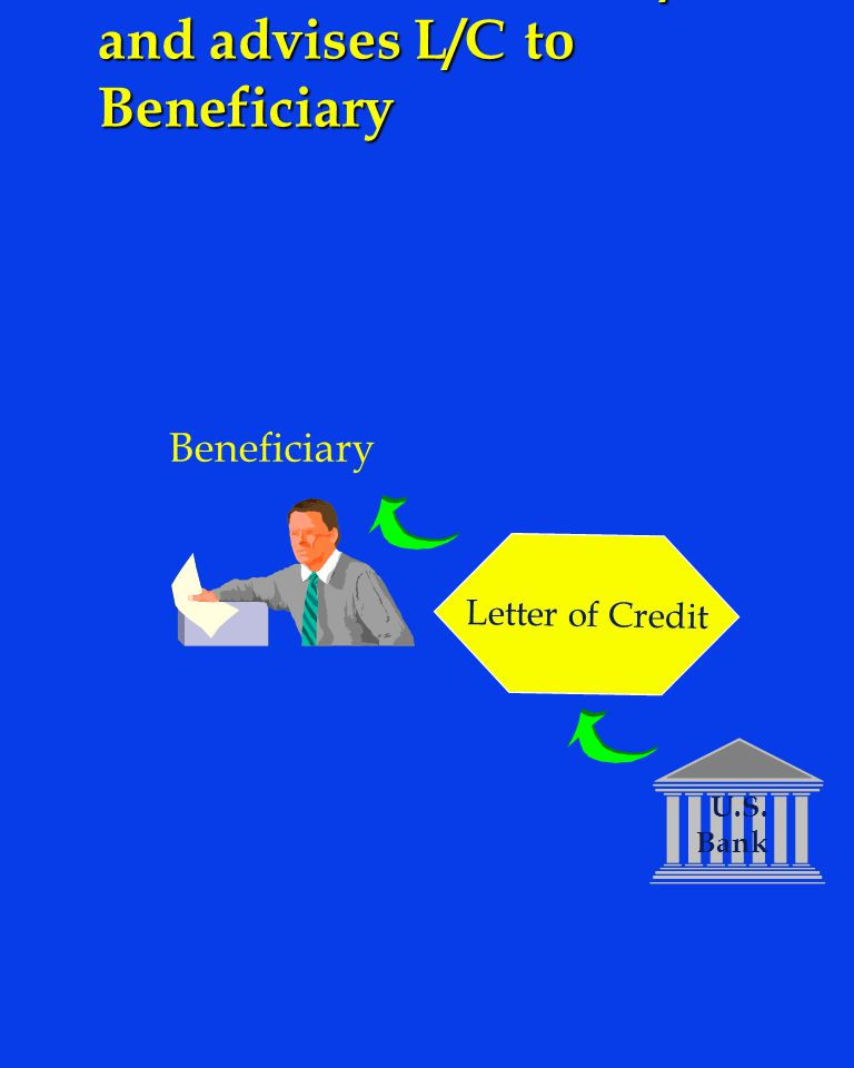 4. U.S. Bank authenticates the L/C and advises L/C to Beneficiary