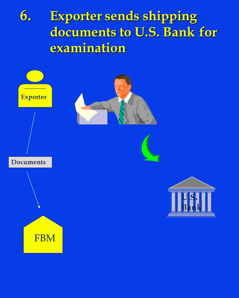 6. Exporter sends shipping documents to U.S. Bank for examination