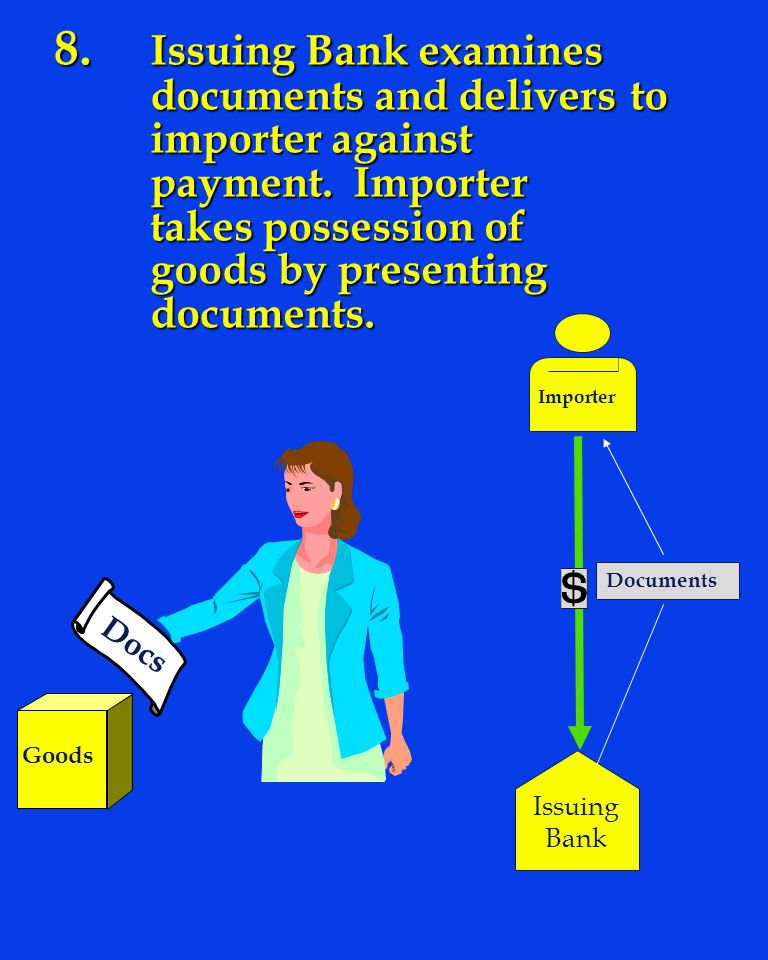 8. Issuing Bank examines. documents and delivers. to. importer against