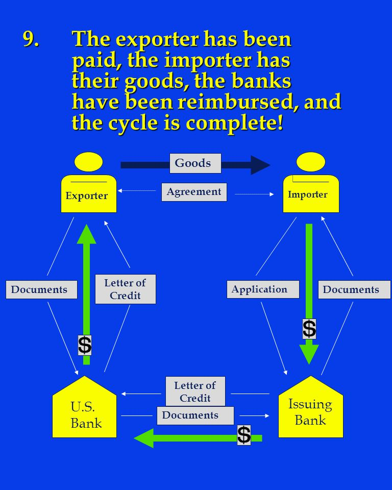 9. The exporter has been. paid, the importer has